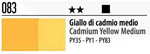 PY GIALLO-CADMIO M. 140ML